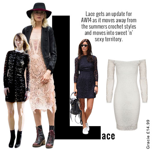 Lace Trend for AW14